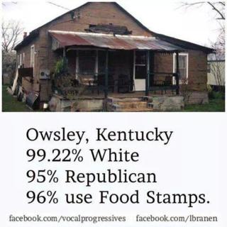 Republicans = Poor Kentucky