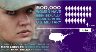 Female-soldiers-raped-by-fellow-military