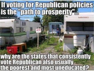 Conservatives-vote-For-Republican-Oppressors
